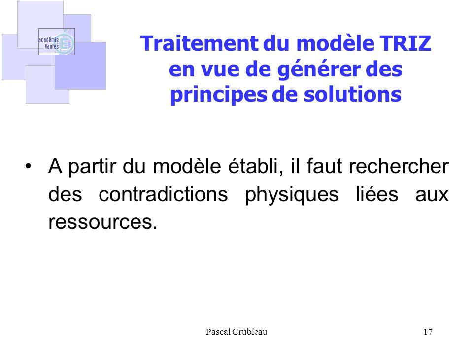 Traitement du modèle TRIZ en vue de générer des principes de solutions