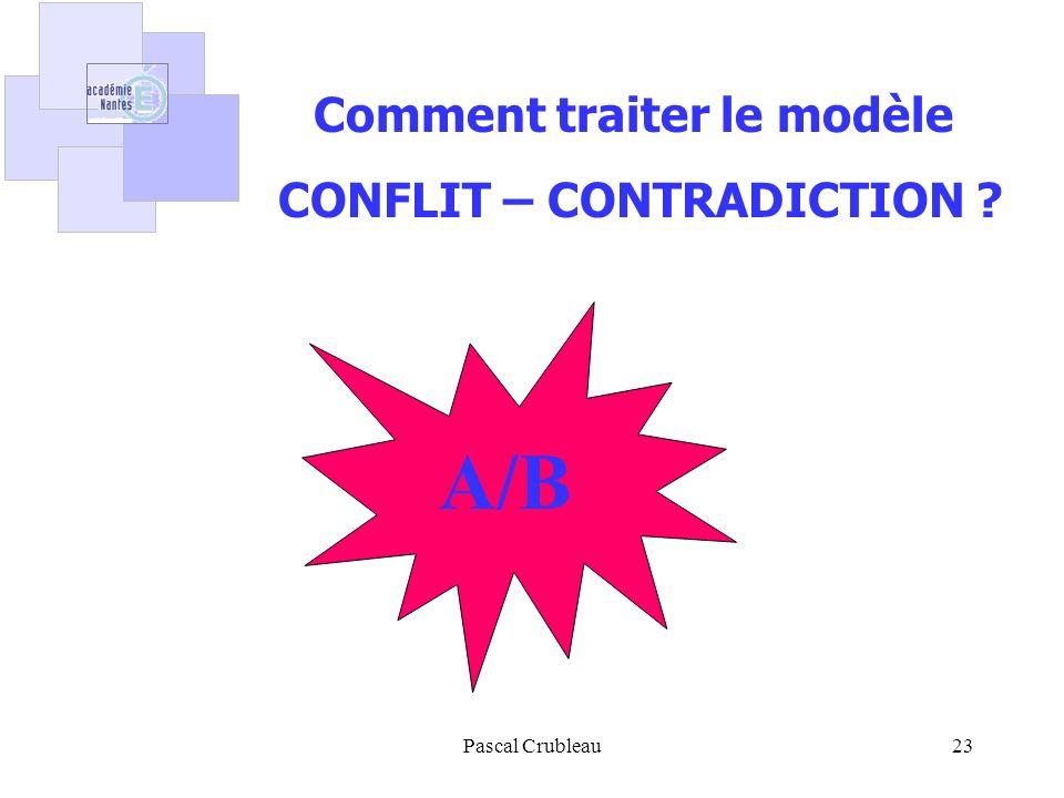 Comment traiter le modèle CONFLIT – CONTRADICTION