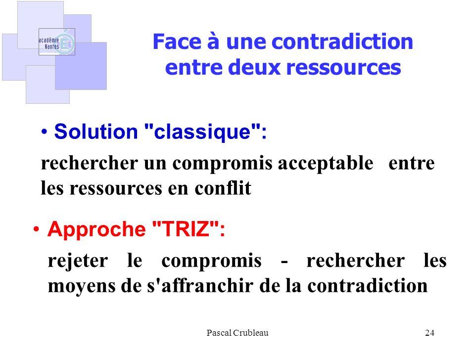 Face à une contradiction entre deux ressources