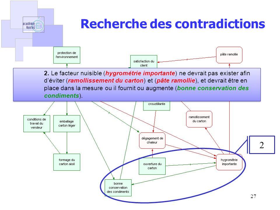 Recherche des contradictions