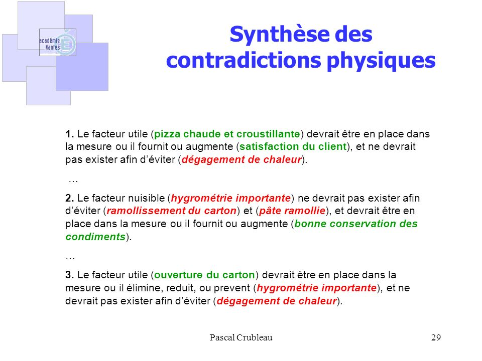 Synthèse des contradictions physiques