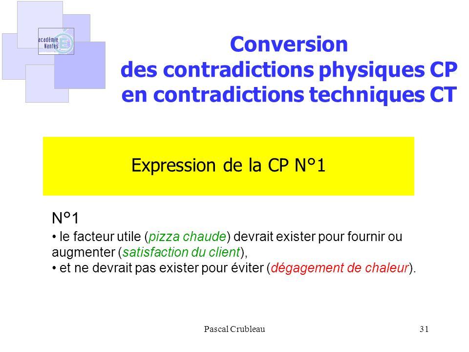 des contradictions physiques CP en contradictions techniques CT