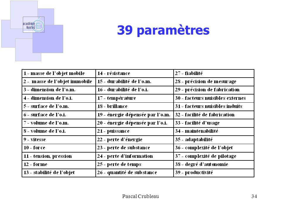 39 paramètres Pascal Crubleau V 2007