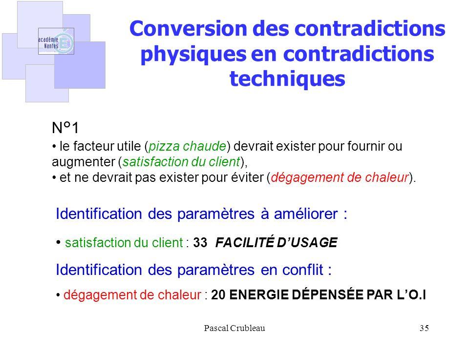 Conversion des contradictions physiques en contradictions techniques