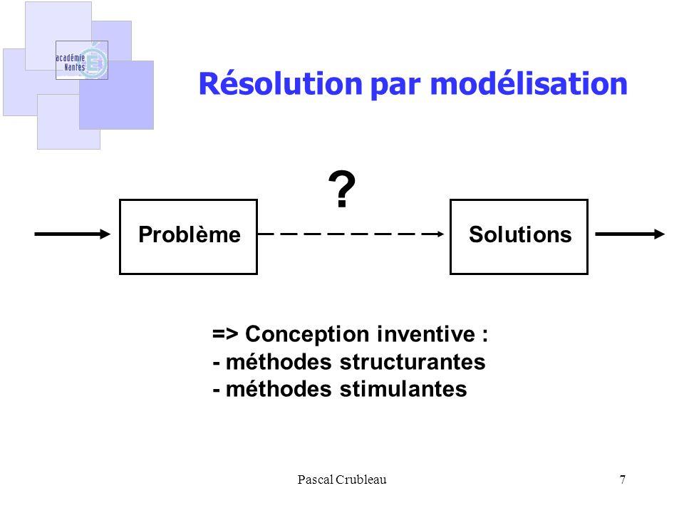 Résolution par modélisation