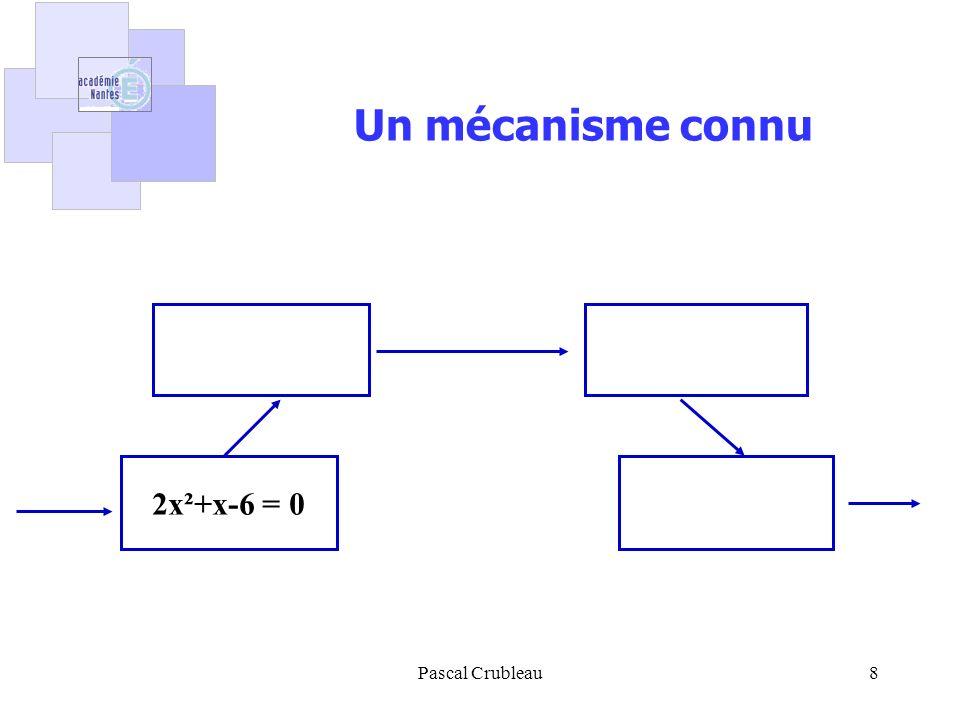 Un mécanisme connu 2x²+x-6 = 0 Pascal Crubleau V 2007