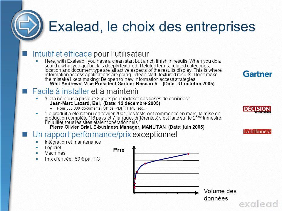 Exalead, le choix des entreprises