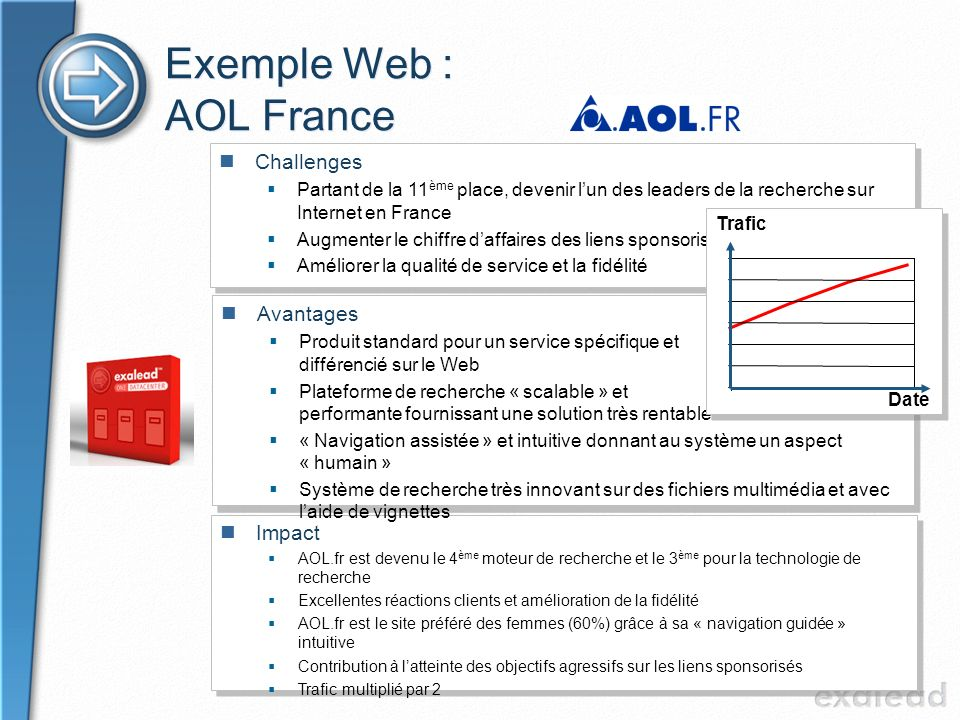 Exemple Web : AOL France