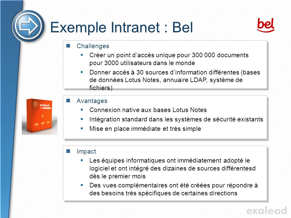 Exemple Intranet : Bel Challenges