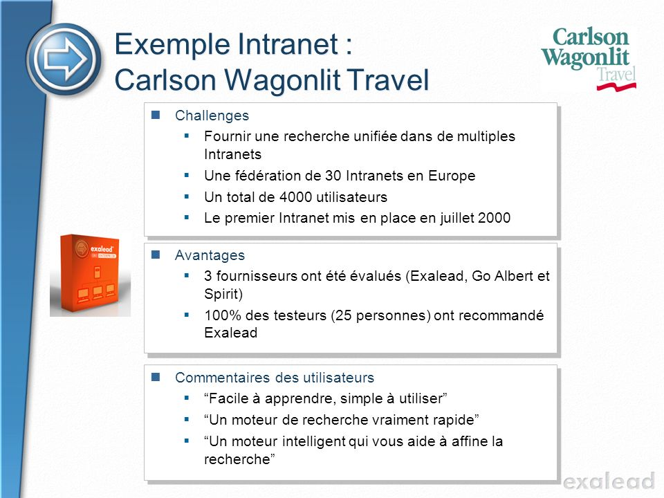 Exemple Intranet : Carlson Wagonlit Travel