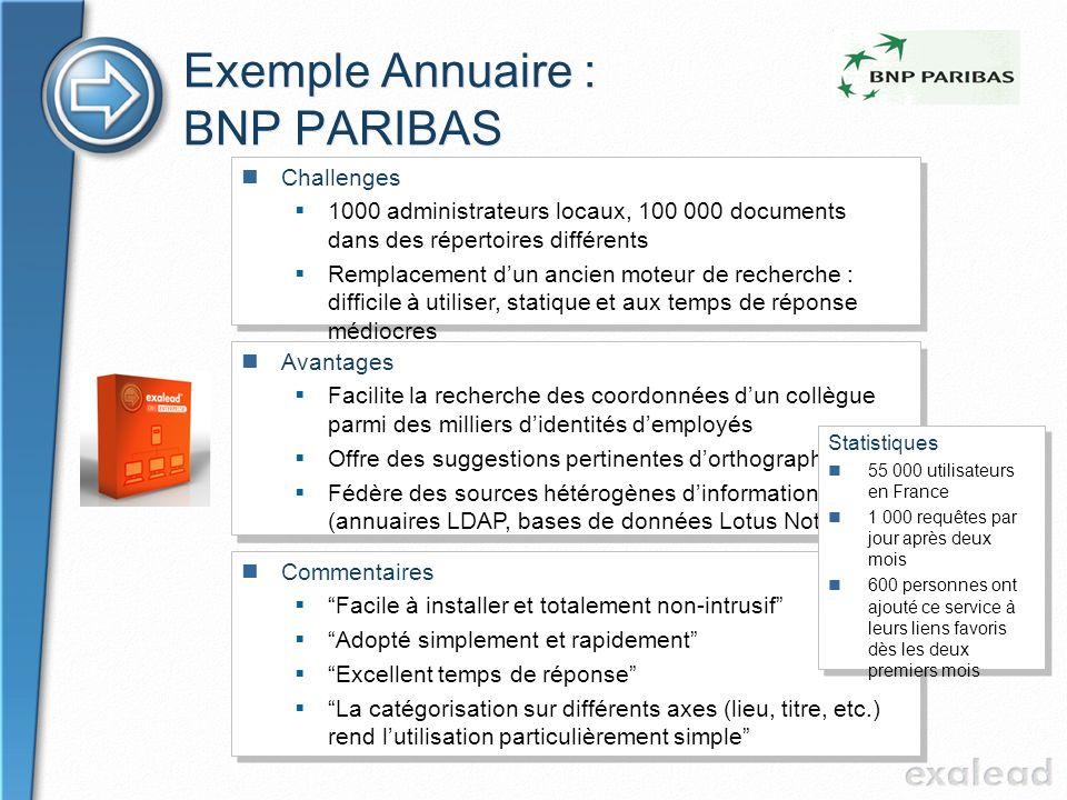 Exemple Annuaire : BNP PARIBAS