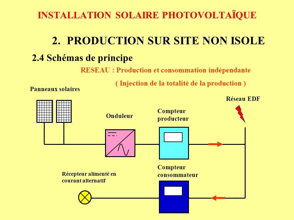 Installation solaire photovolta que ppt video online t l charger - Compteur de production photovoltaique ...