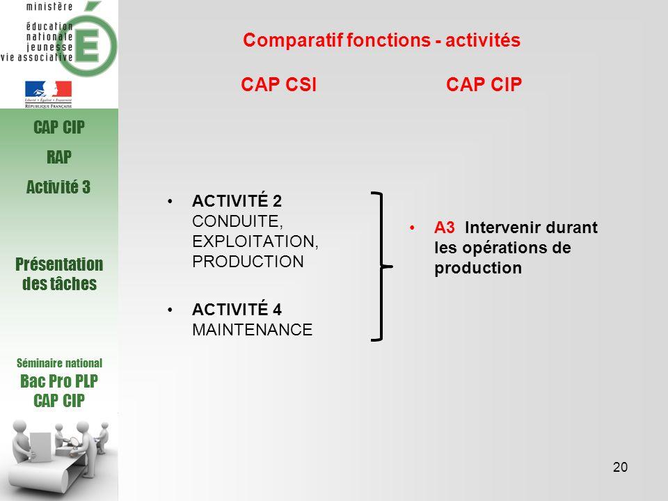 Comparatif fonctions - activités CAP CSI CAP CIP