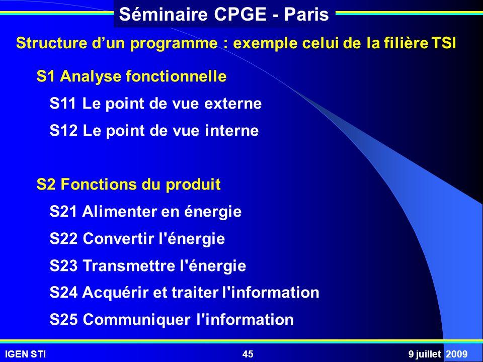 Structure d'un programme : exemple celui de la filière TSI