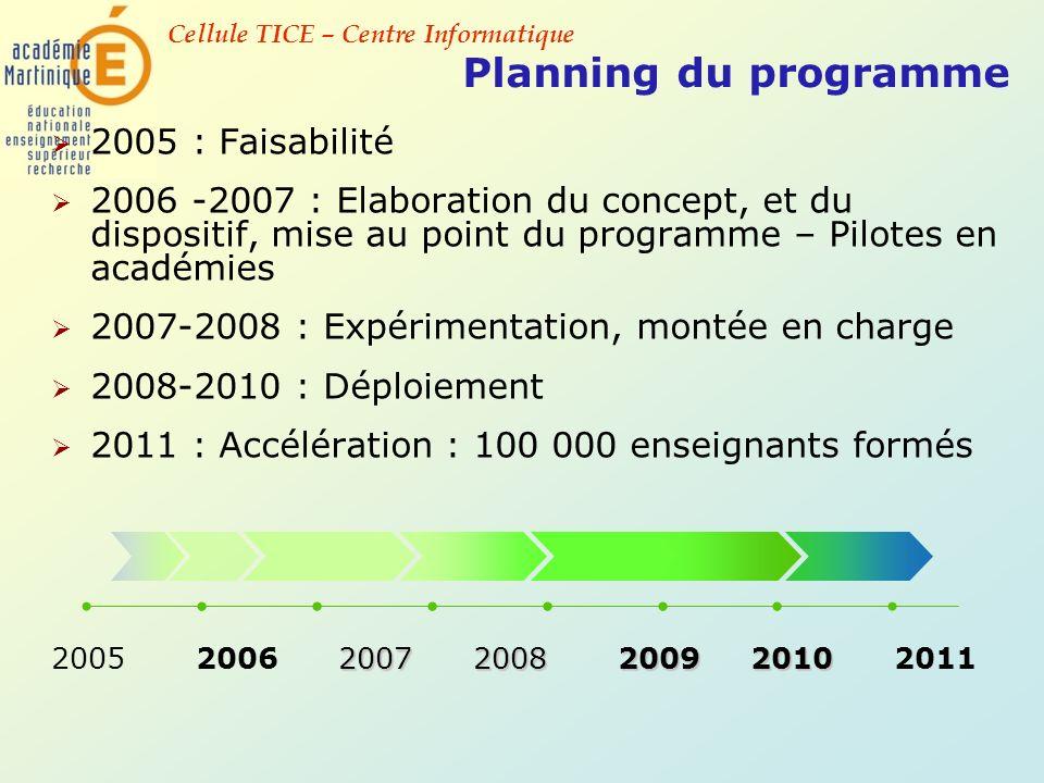Planning du programme 2005 : Faisabilité