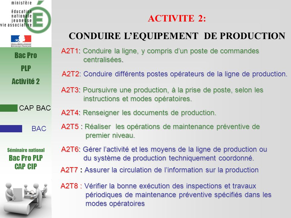 CONDUIRE L'EQUIPEMENT DE PRODUCTION