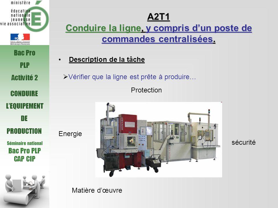 Séminaire national Bac Pro PLP. CAP CIP. A2T1 Conduire la ligne, y compris d'un poste de commandes centralisées.