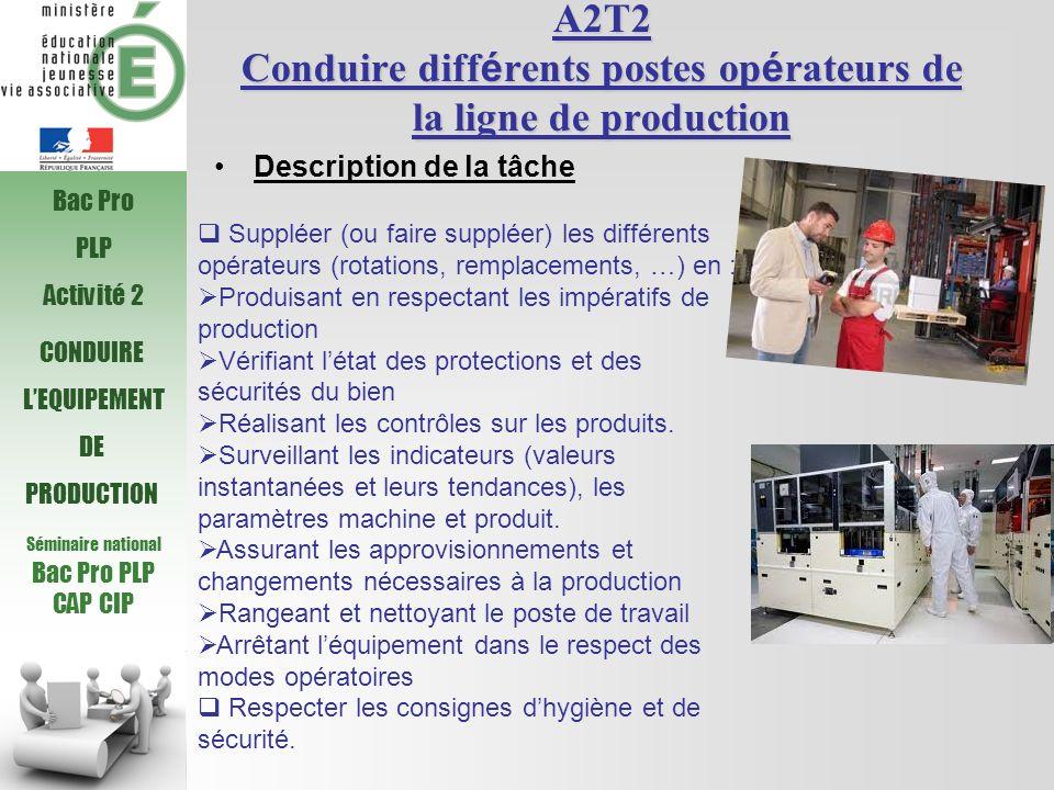 A2T2 Conduire différents postes opérateurs de la ligne de production