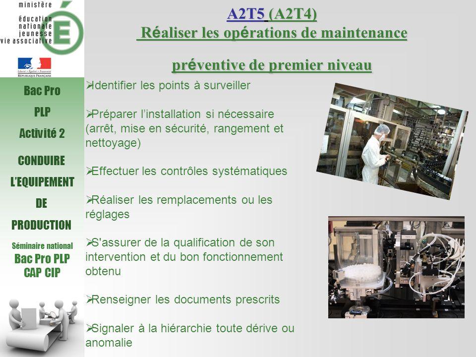 Séminaire nationalBac Pro PLP. CAP CIP. A2T5 (A2T4) Réaliser les opérations de maintenance préventive de premier niveau.