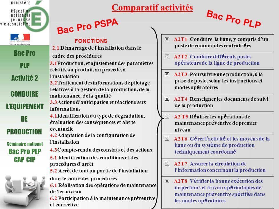 Comparatif activités Bac Pro PLP Bac Pro PSPA Bac Pro PLP Activité 2