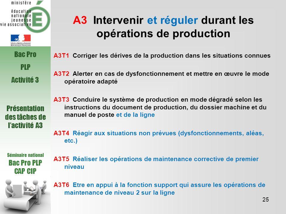 A3 Intervenir et réguler durant les opérations de production