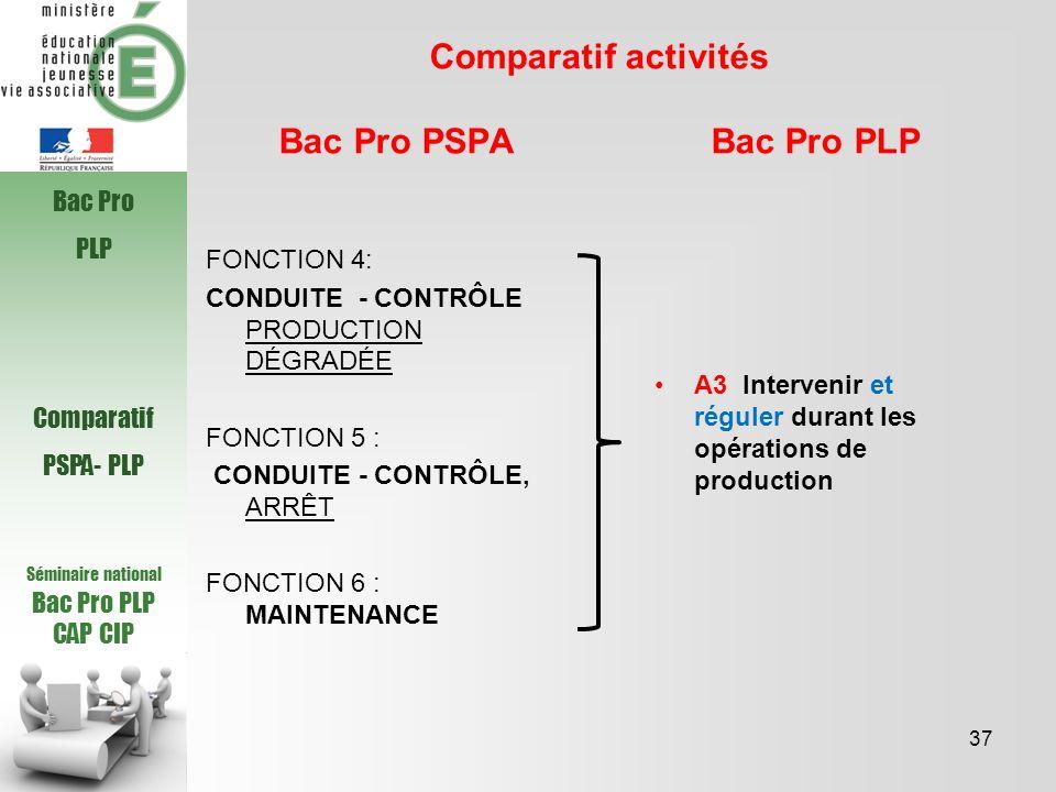Comparatif activités Bac Pro PSPA Bac Pro PLP