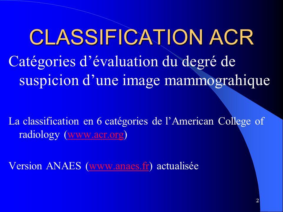 CLASSIFICATION ACR Catégories d'évaluation du degré de suspicion d'une image mammograhique.