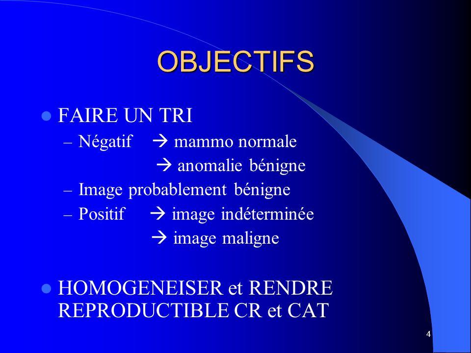 OBJECTIFS FAIRE UN TRI HOMOGENEISER et RENDRE REPRODUCTIBLE CR et CAT