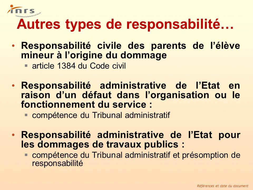 Autres types de responsabilité…