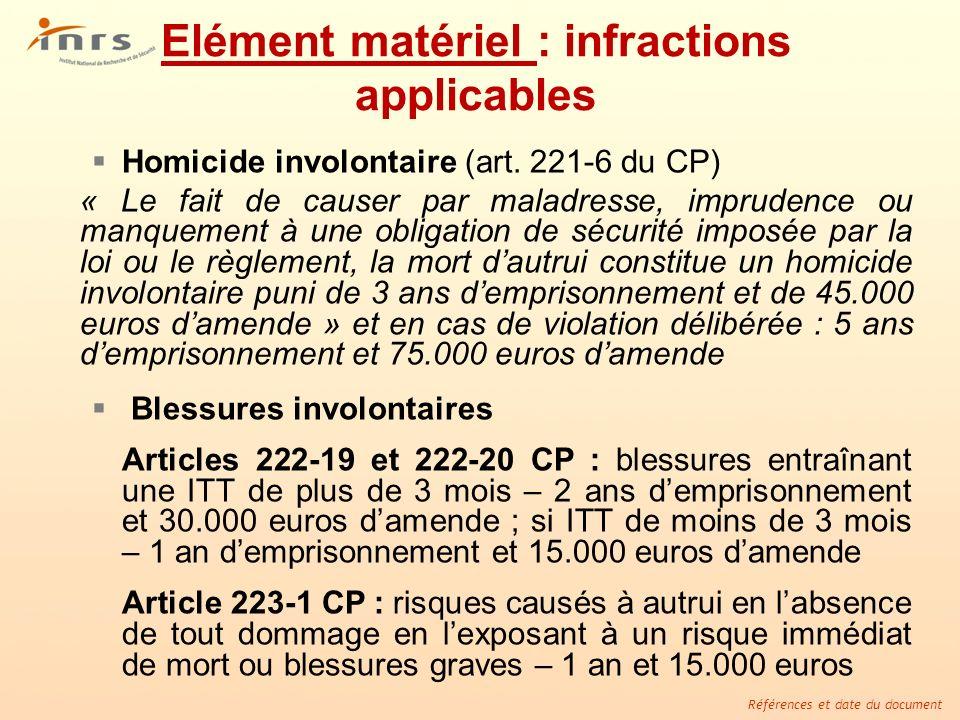 Elément matériel : infractions applicables