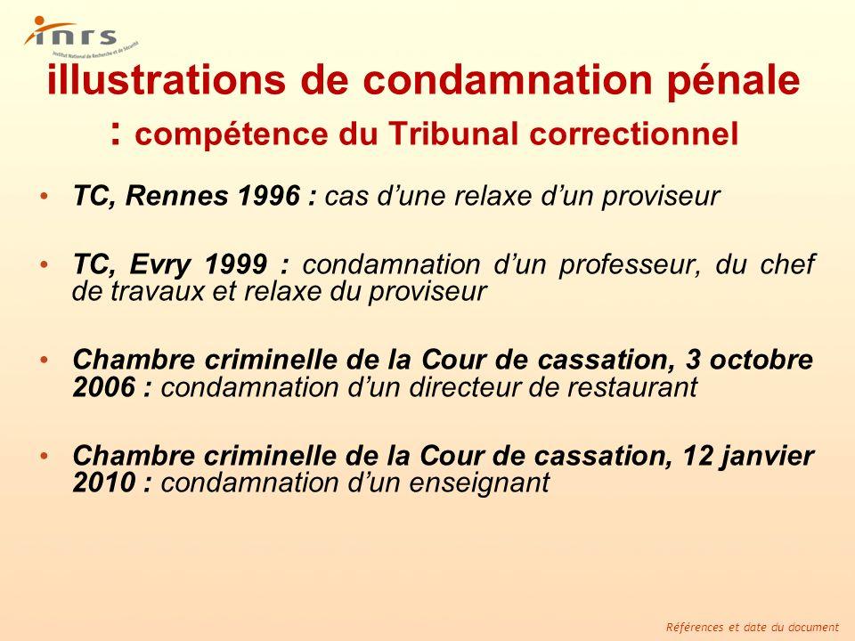 illustrations de condamnation pénale : compétence du Tribunal correctionnel