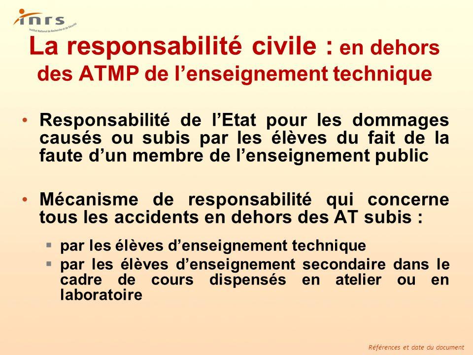 La responsabilité civile : en dehors des ATMP de l'enseignement technique