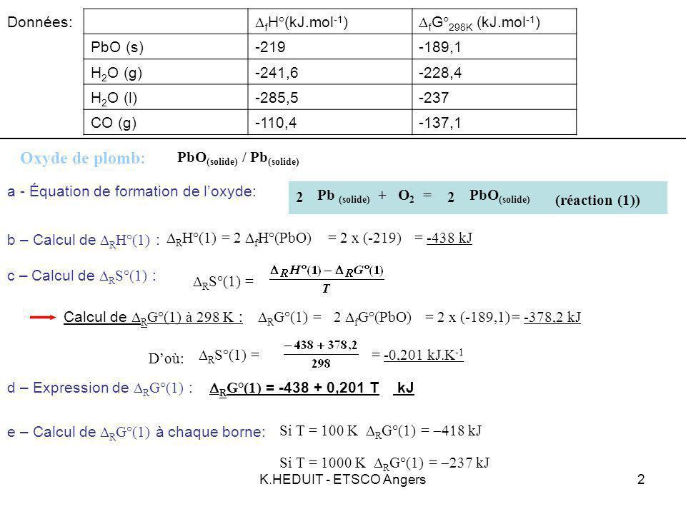 Oxyde de plomb: Données: DfH°(kJ.mol-1) DfG°298K (kJ.mol-1) PbO (s)