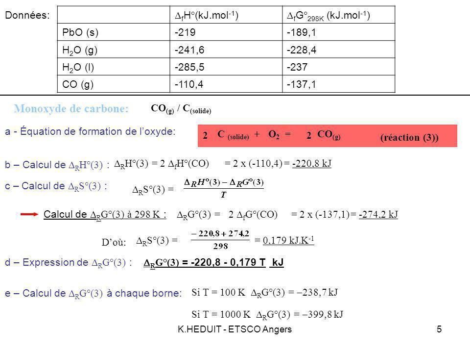 Monoxyde de carbone: Données: DfH°(kJ.mol-1) DfG°298K (kJ.mol-1)