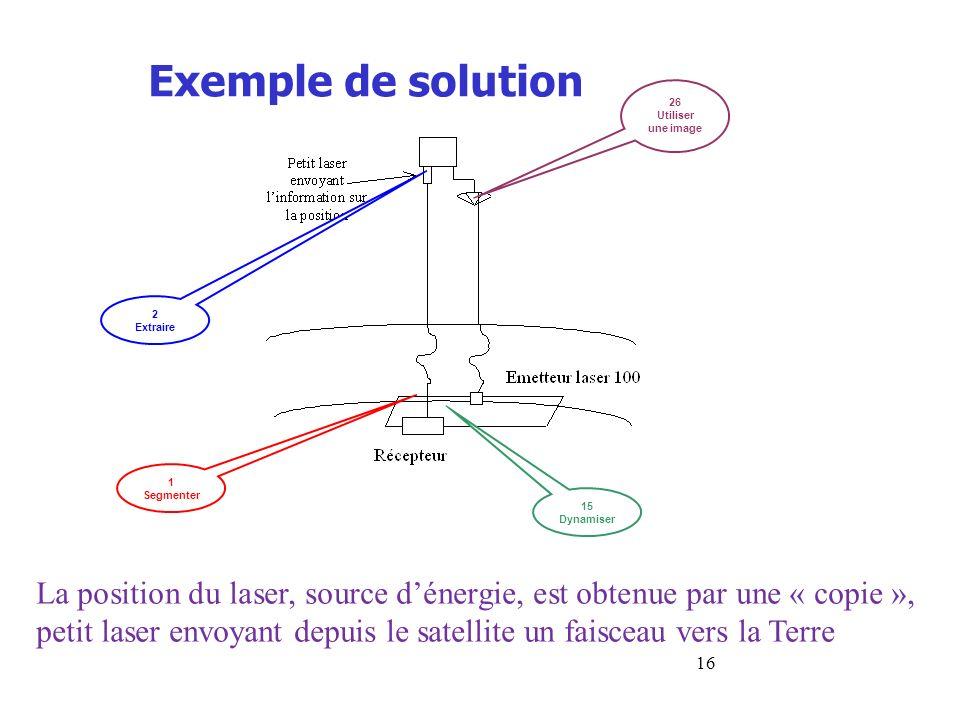 Exemple de solution 26. Utiliser une image. 2. Extraire. 1. Segmenter. 15. Dynamiser.
