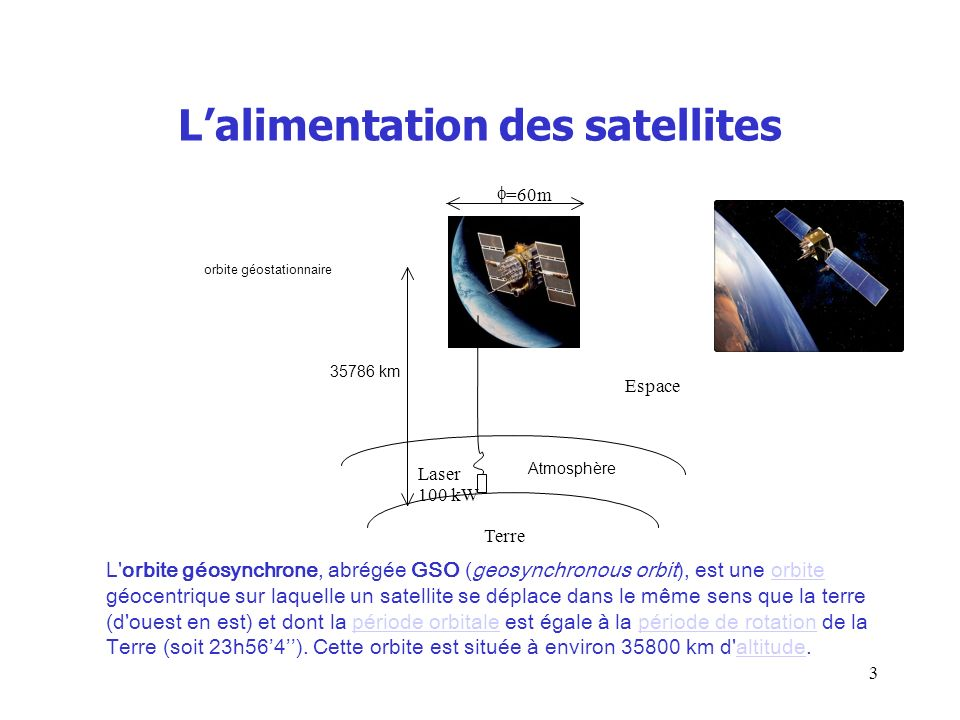 L'alimentation des satellites
