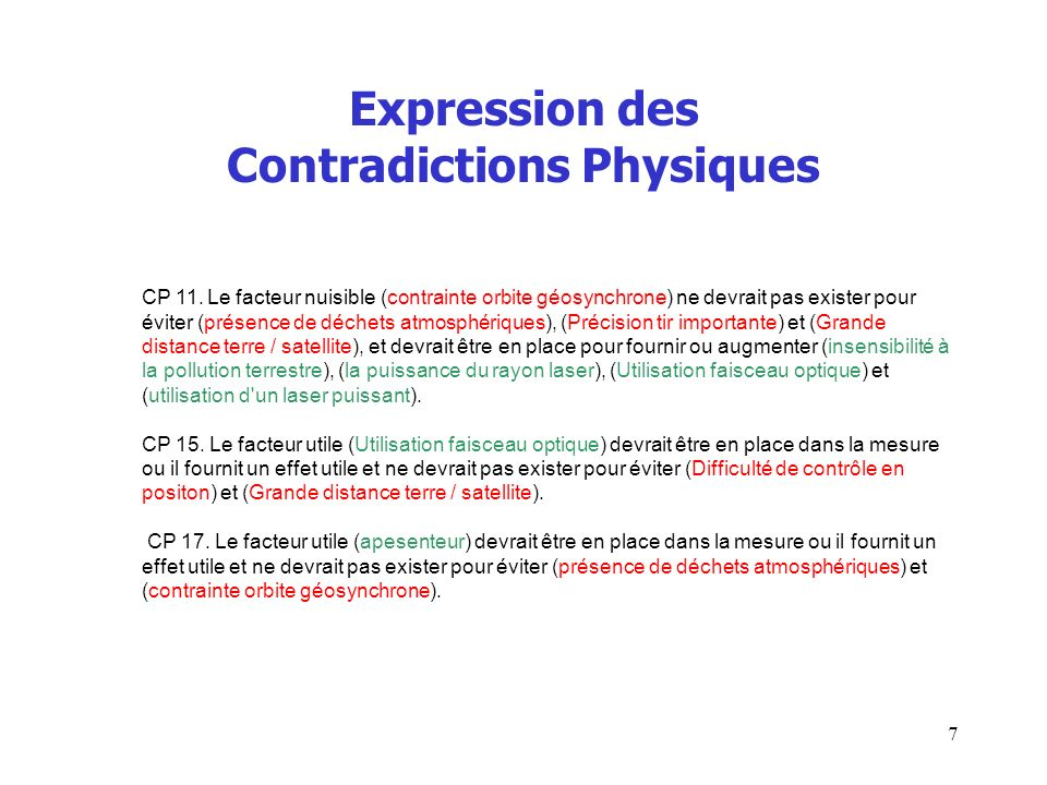 Expression des Contradictions Physiques