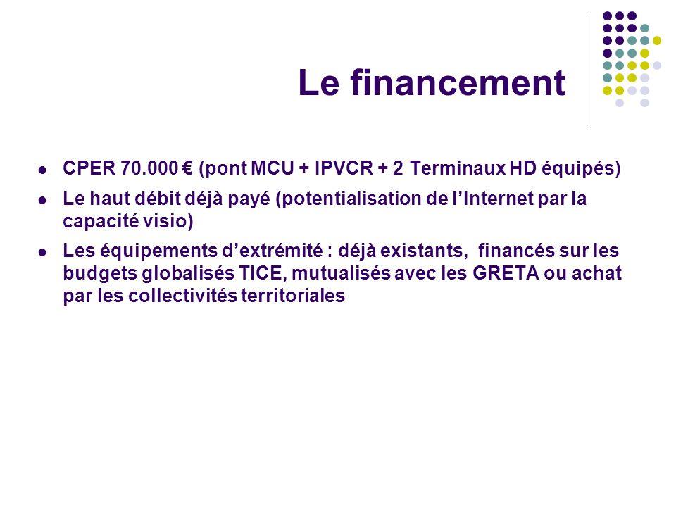 Le financementCPER 70.000 € (pont MCU + IPVCR + 2 Terminaux HD équipés)