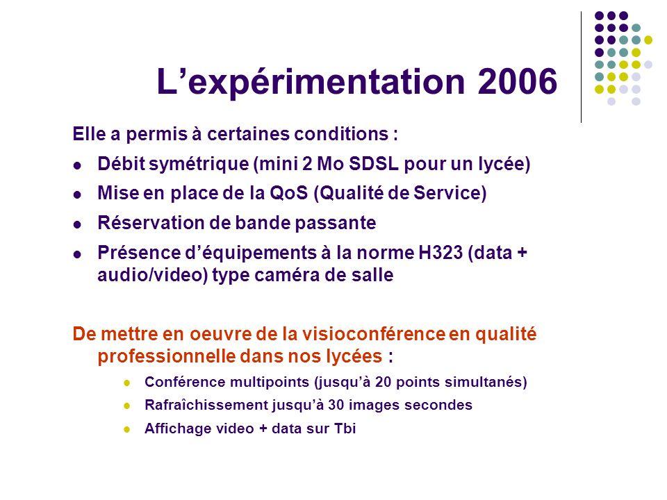 L'expérimentation 2006 Elle a permis à certaines conditions :