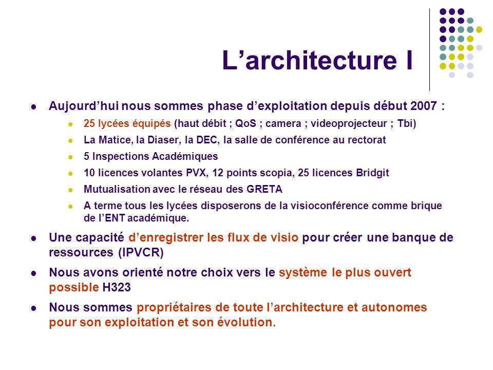 L'architecture I Aujourd'hui nous sommes phase d'exploitation depuis début 2007 :