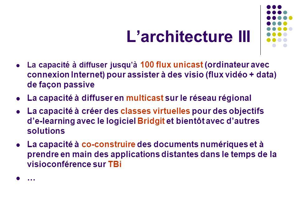 L'architecture III