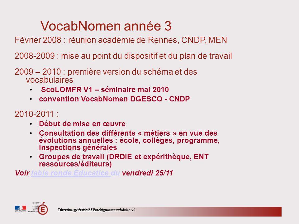 VocabNomen année 3 Février 2008 : réunion académie de Rennes, CNDP, MEN. 2008-2009 : mise au point du dispositif et du plan de travail.