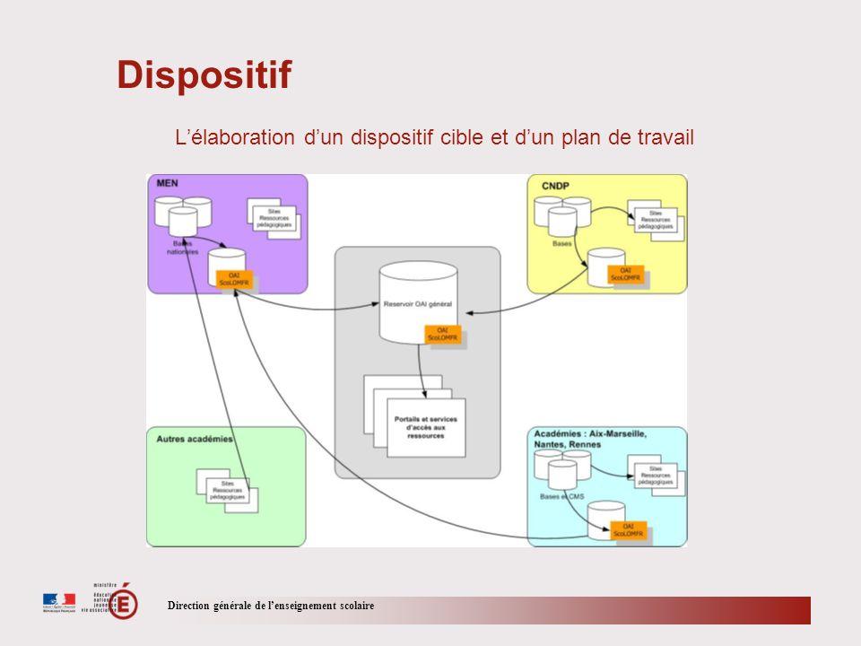 L'élaboration d'un dispositif cible et d'un plan de travail