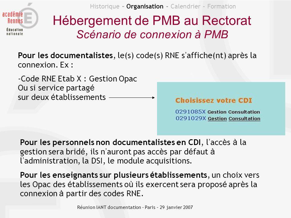 Hébergement de PMB au Rectorat Scénario de connexion à PMB