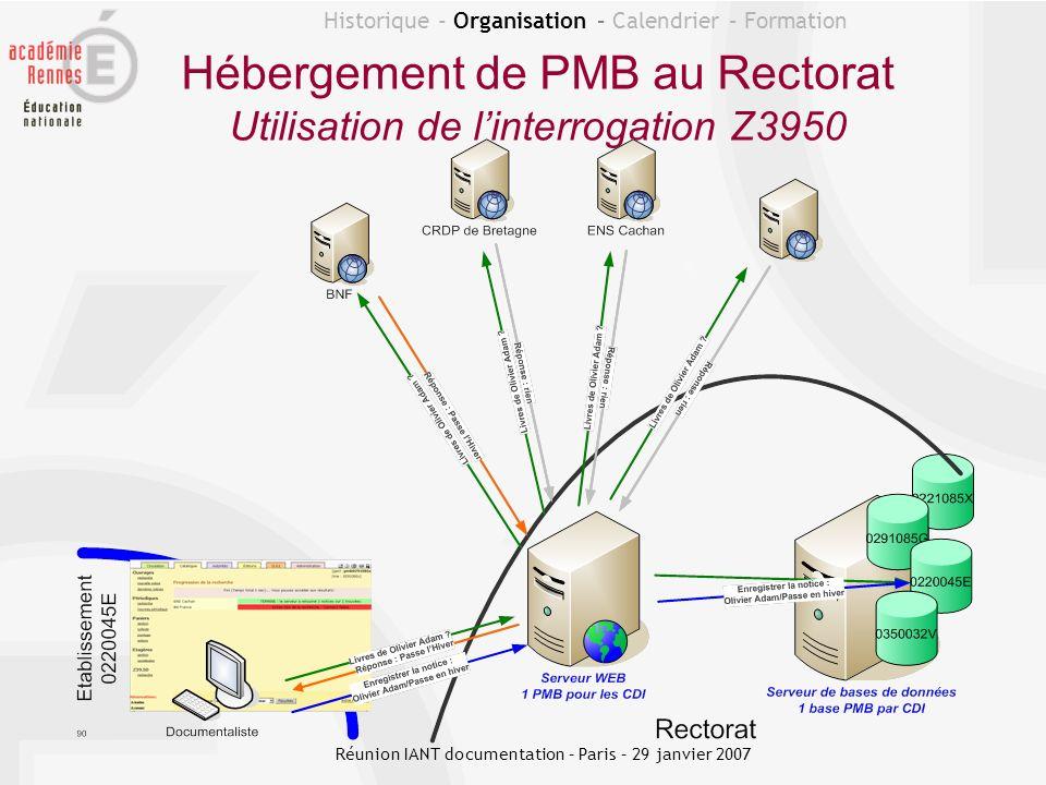 Hébergement de PMB au Rectorat Utilisation de l'interrogation Z3950