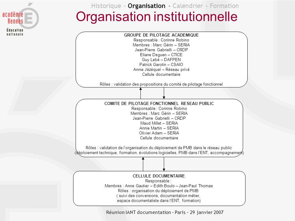 Organisation institutionnelle