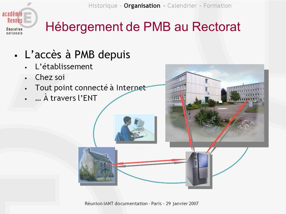 Hébergement de PMB au Rectorat