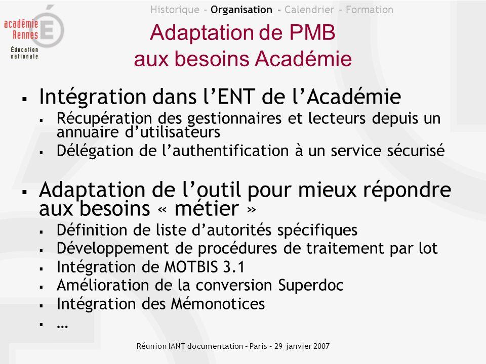 Adaptation de PMB aux besoins Académie