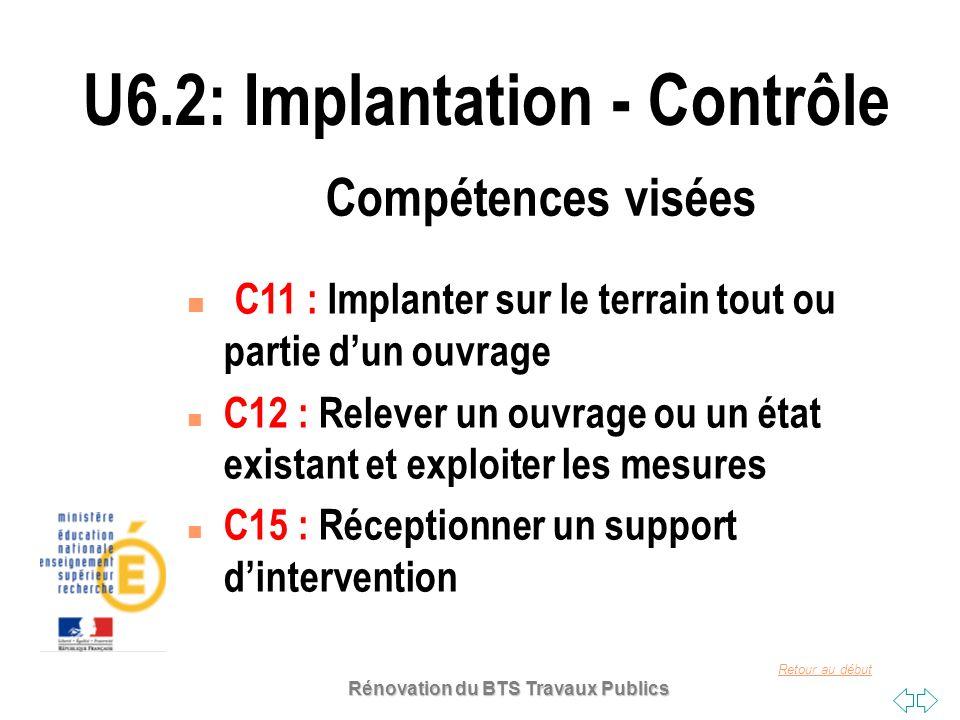 U6.2: Implantation - Contrôle