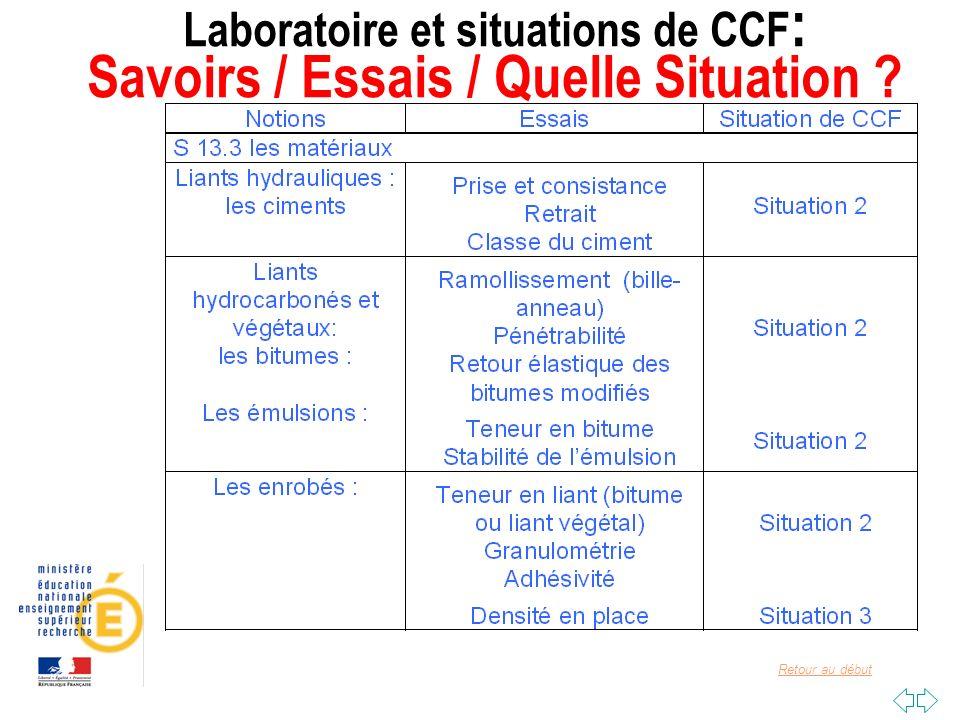 Laboratoire et situations de CCF: Savoirs / Essais / Quelle Situation